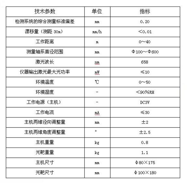 上海电气气化炉检测方案-应用案例3