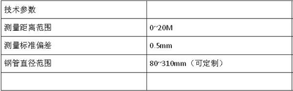 钢管的直线度检测2