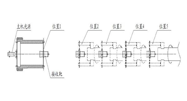 汽车厂压铸机应用案例